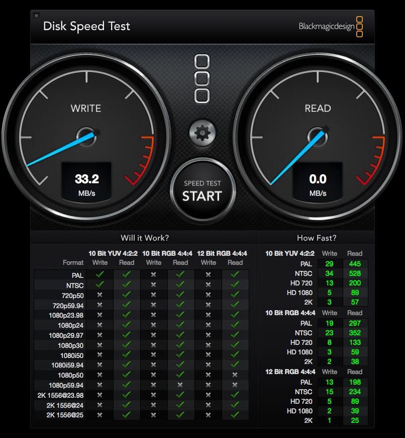 Test Stress 5Gb en Samsung 850 Pro SSD en un MacBookPro de mediados de 2011