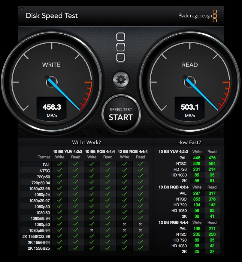 Test Stress 5Gb en Crucial Mx200 SSD en un MacBookPro de mediados de 2011